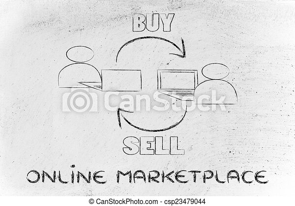 learn how to buy and sell stocks online