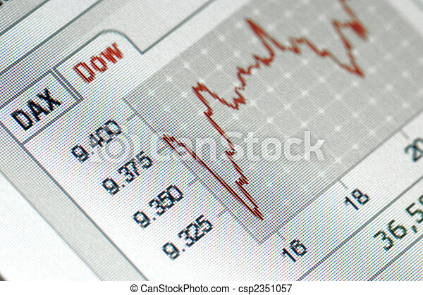 close up of a positive financial stock exchange chart - csp2351057