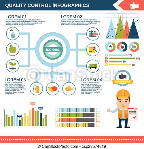 Vector Clip Art of Quality control infographic - Quality control ...