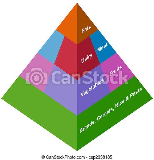 Food Pyramid Health - csp2358185