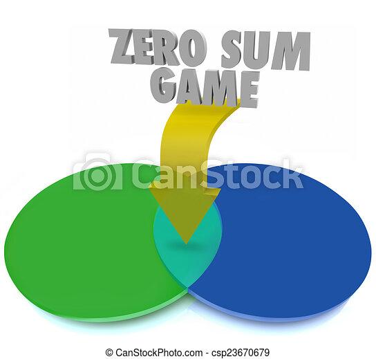 stock illustrations of zero sum game venn diagram circles. Black Bedroom Furniture Sets. Home Design Ideas