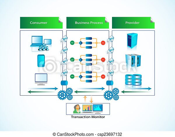 Vectors of System Architecture - illustration of business ...