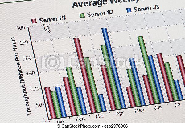 Server performance