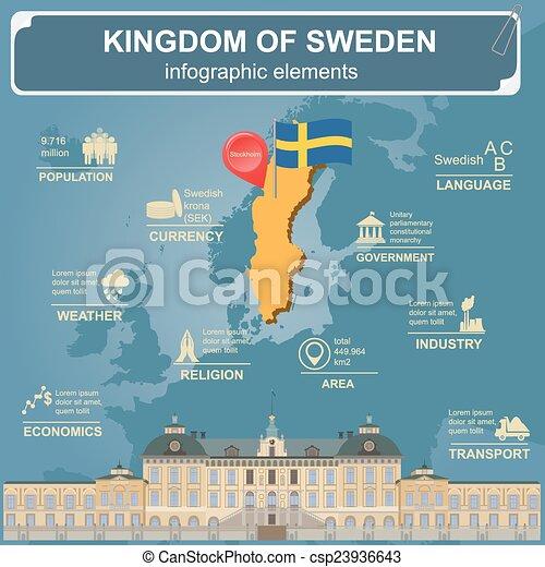 Stock options sweden