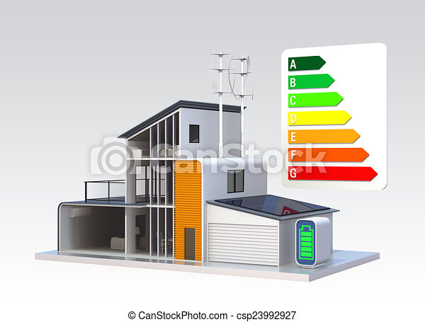 Smart houses with energy chart
