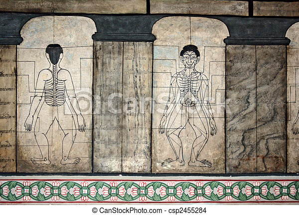 Ancient tai massage instructions - csp2455284