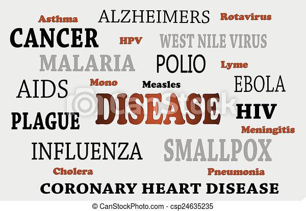 Diseases Clipart | www.pixshark.com - Images Galleries ...