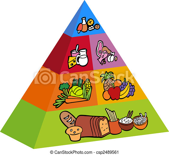 3d food pyramid items - csp2489561