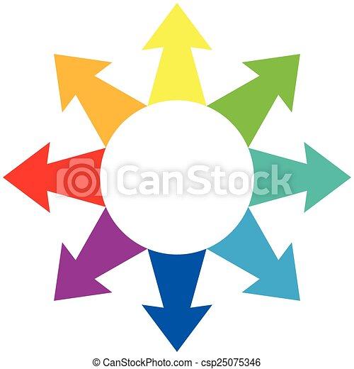eps vector van regenboog kleuren pijl centrifugaal