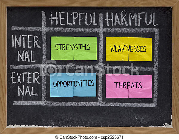 strengths, weaknesses, opportunities, threats - SWOT - csp2525671