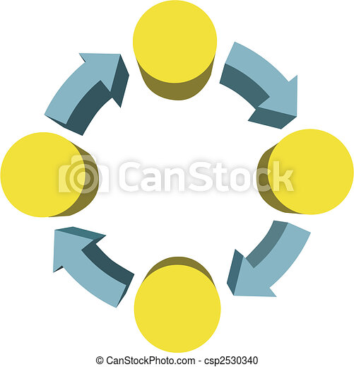 Four workflow or recycle system arrows copyspaces - csp2530340