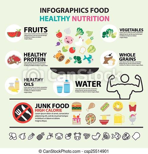 Organic Food Association Singapore
