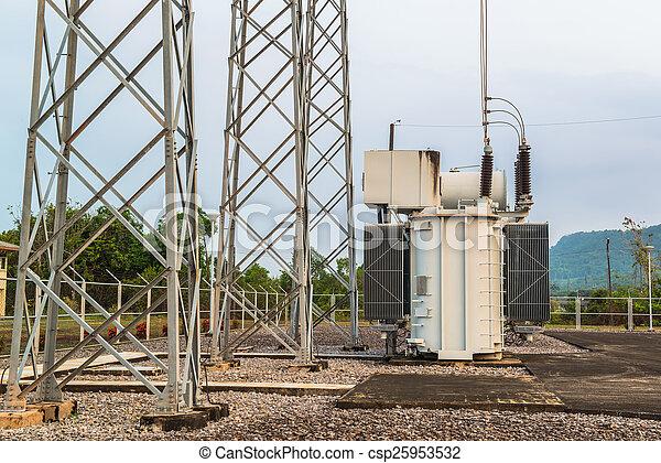 Transformer station