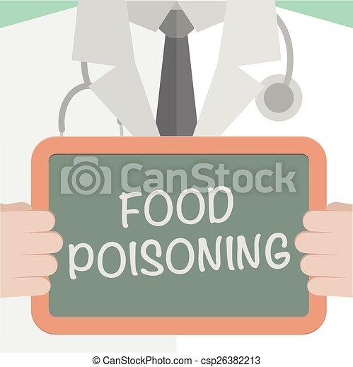 Symptoms Food Poisoning Clip Art