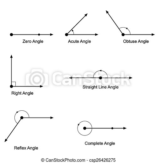 Illustration of Types of angles vector - image of Types of angles ...