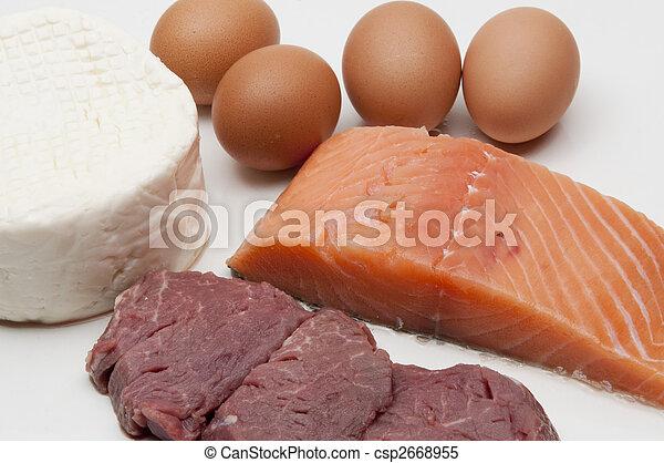 Protein - csp2668955