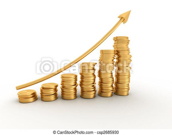 Money profit - csp2685930