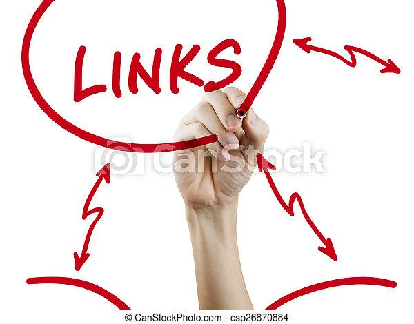links word written by hand