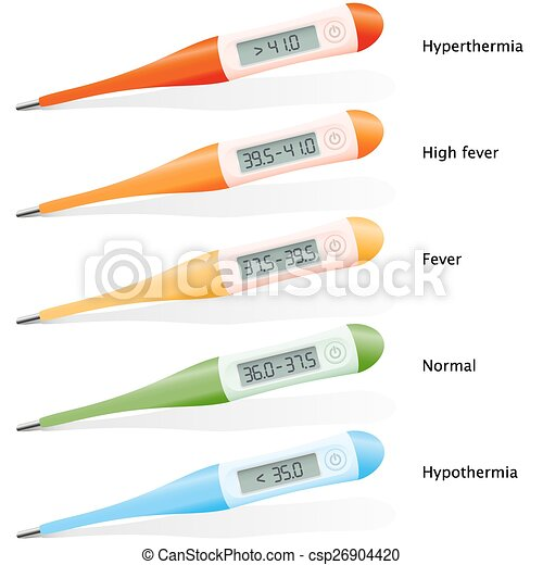 High Fever Thermometer Clip Art