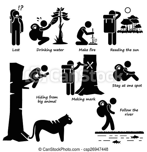 EPS Vector of Survival Tips Guides Lost in Jungle - A set of human ...