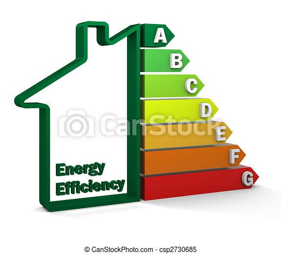 Energy Efficiency - csp2730685