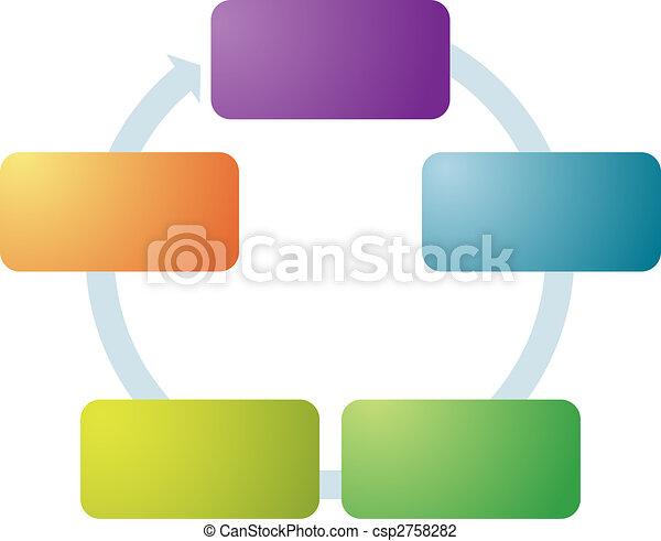 Process relationship business diagram - csp2758282