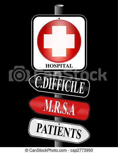 MRSA Superbug Sign - csp2773950