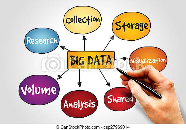 groß, Daten - csp27969014