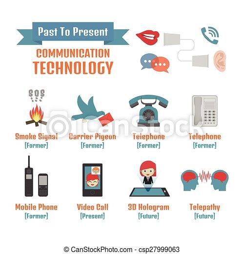 The evolution of communication technology history essay