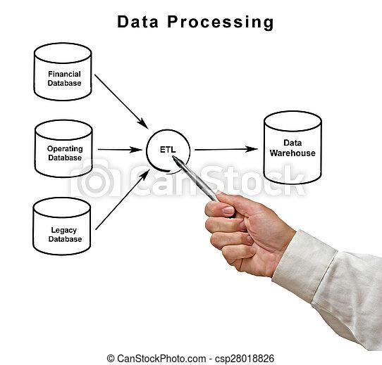 diagrama, procesamiento, datos - csp28018826
