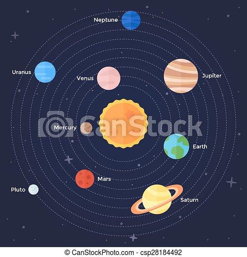 EPS Vectors Of Solar System Vector Flat