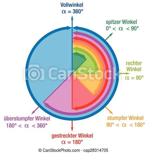 Wissenschaft gezeichnete Symbole Download der