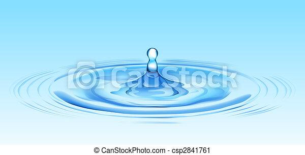 water ripple - csp2841761