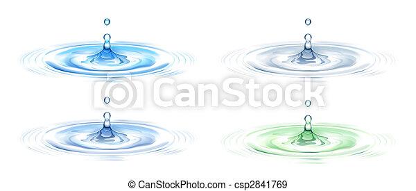water ripple - csp2841769