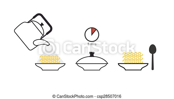 Vector Clip Art of Instructions cooked quick-cooking pasta. Pour ...