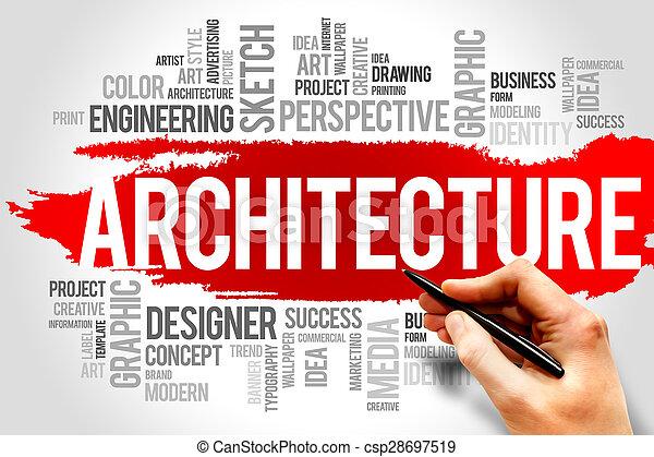 Photographies de architecture mot nuage concept for Mot architecture