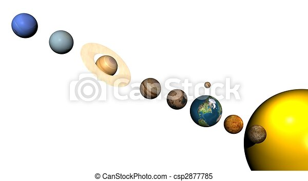 Stock Illustrations Of Solar System With All The Planets