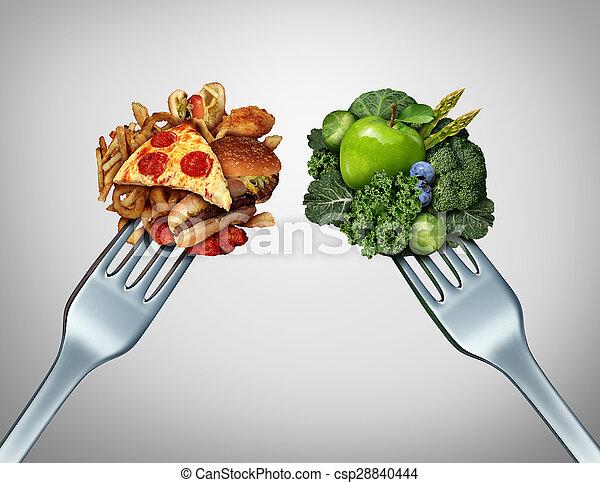 Diet Struggle - csp28840444