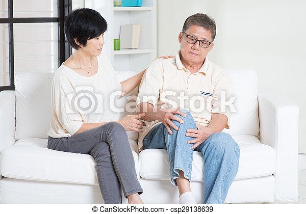 Photos de genou homme vieux douleur asian vieil for Douleur genou interieur