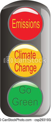 Symbolic sign of Environmental issues that need to be addressed.. - csp2931932