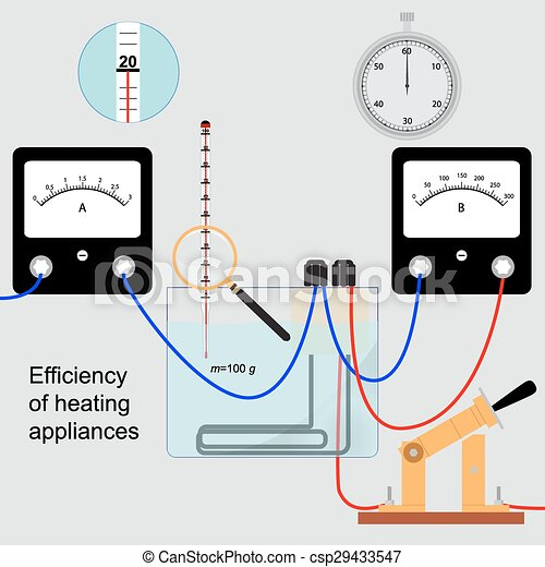 Heating Efficiency Clip Art