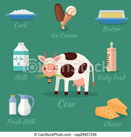 Vectors of Cow and milk products icons. Food and drink ...