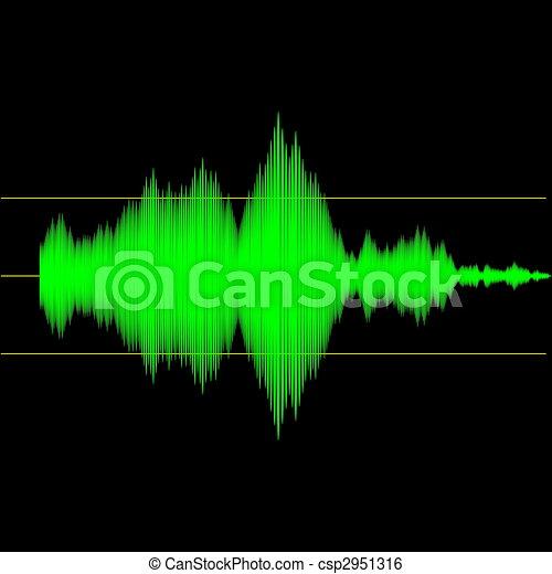 Audio sound wave measurement - csp2951316