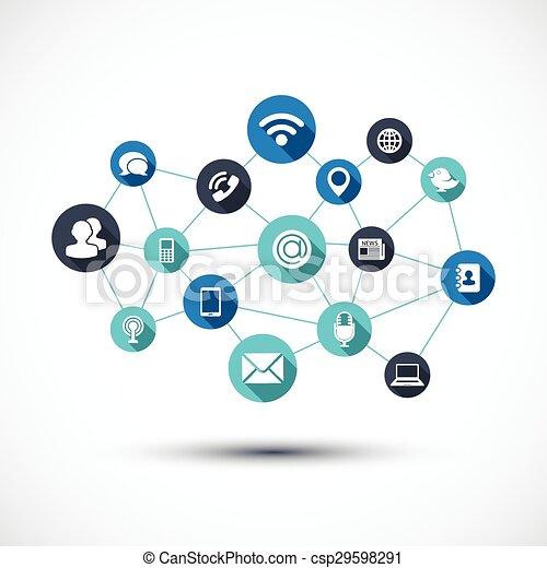 Social media network commucation