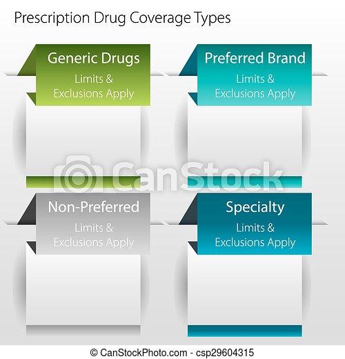 Vector Clip Art of Healthcare Prescription Drug Coverage Types - An image of a ...