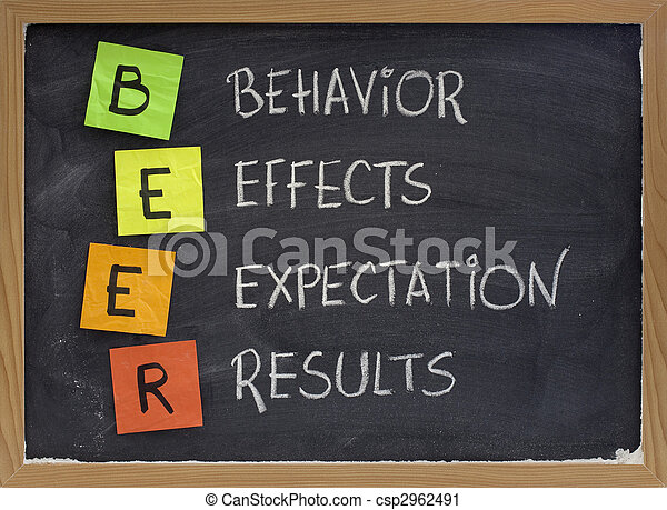 behavior, effects, expectation, results - csp2962491