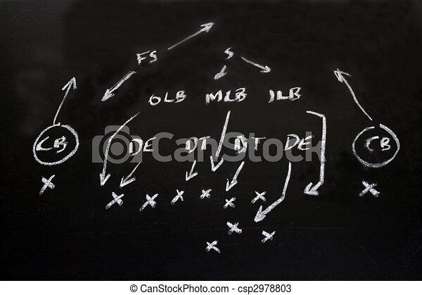 NFL American football formation tactics  - csp2978803