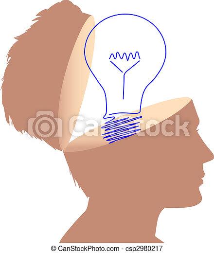 Idea man light bulb drawing in open mind - csp2980217
