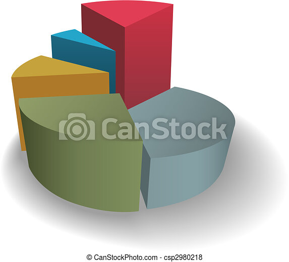 Pie chart 3D to success on shadow - csp2980218