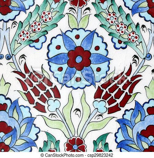 Turkse badkamertegels vloertegels groen vloertegel cm mm speelmatten boxenland close up foto - Wanddecoratie badkamertegels ...